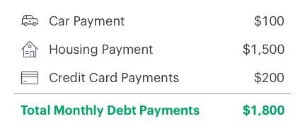 Itemized calculation of monthly debt payments